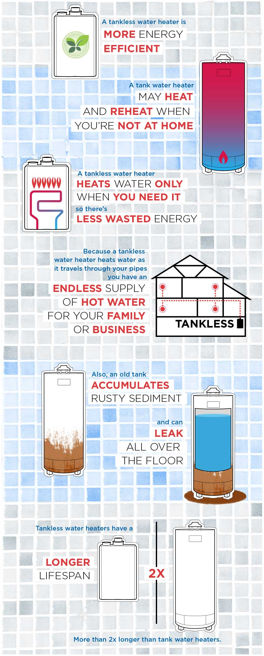 about tankless water heaters