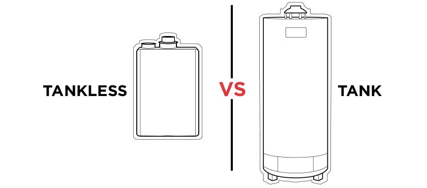 tankless vs. tank water heaters